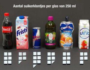 Aantal suikerklontjes per glas